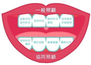 【認識悅庭】悅庭牙醫5大特色